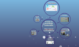 """Proceso de Aprendizaje colaborativo: Video-tutorial """"Los ecosistemas"""""""