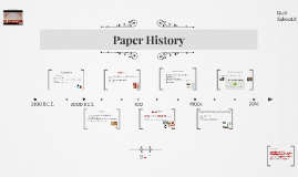the history of paper timeline