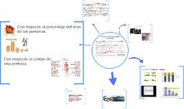 Copy of Relacion entre Matematica y biologia