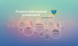 Proyecto Educacional Institucional zukulenthosidad