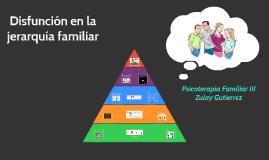 Copy of Las jerarquías familiares ZULAY