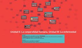 Unidad II: La corporalidad humana.