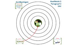 1HV H5 P2 Aardbevingen