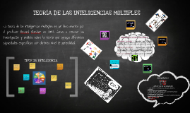 Copy of Teoría de las Inteligencias Múltiples de Howard Gardner