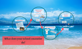 Copy of Younger Students Koelsch Counselor, Who are we?