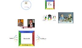 Das Kommunikationsquadrat