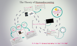 The Theory of Humanbecoming: Rosemarie Parse