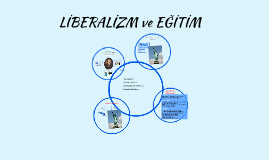 Copy of Liberalizm ve Eğitim
