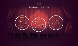 Copy of Genre: Drama