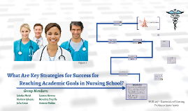 What are key strategies for success for reaching academic go