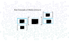 Key Concepts of Media Literacy
