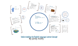 Understanding the English Language Learner Concept