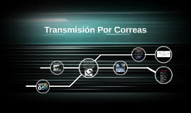 Transmision Por Correas