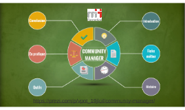 10 Le comunity manager