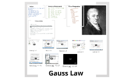 AP Physics C Gauss Law