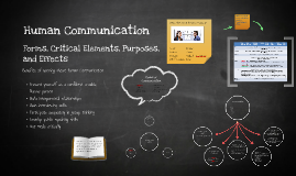 Copy of Human Communication