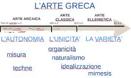 ARTE GRECA Timeline
