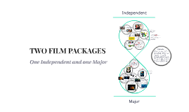 Two Film Packages