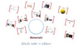 Constraints on Materials
