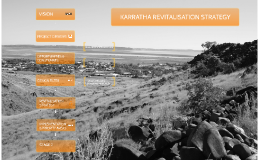 Karratha Revitalisation Strategy