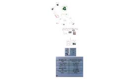 Copy of La industria química y el medio ambiente