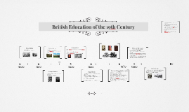 Education of the 19th Century
