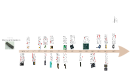 Copy of Linea de tiempo de los Microcontroladores