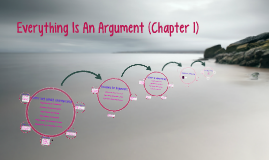 Everything Is An Argument (Chapter 1)