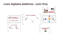Linin blog