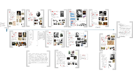 Idea of Self Timeline pt. 2