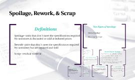 Spoilage, Rework, & Scrap