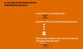 Copy of Refrigeración