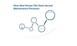 Vista New Person File Clean-Up