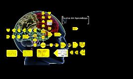 Teorías del Aprendizaje: Conductismo, cognoscitivismo y constructivismo.
