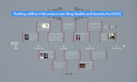 Tracking a Bill as it Becomes a Law: Drug Quality and Securi