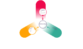 Partnerships - SSA RLTM