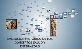 Copy of EVOLUCION HISTORICA DE LOS CONCEPTOS SALUD Y ENFERMEDAD