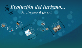 Evolución del turismo...