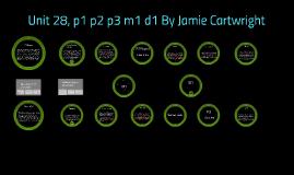Copy of Unit 28, p1 p2 p3 m1 d1 By Jamie Cartwright