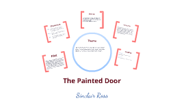 analysis character ann painted door sinclair ross Okay i just read the painted door by sinclair ross, im supposed to be doing a character analysis of anne, john , or steven i've decided to do steven, we.
