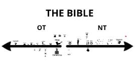copy-of-the-bible-bdqj6n-erji5