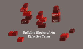 Building Blocks of An Effective Team