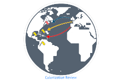 Colonization Review