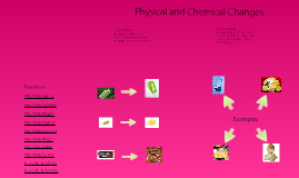 Group 2: Physical and Chemical Changes