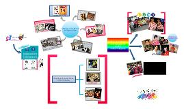 Gender Roles in Filipino Culture