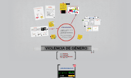 Copy of VIOLENCIA DE GÉNERO