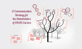 Communication Strategy for SOAS Careers Information Service