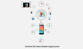 Remind Me Now Mobile Application