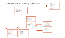 Changes in the Learning Landscape