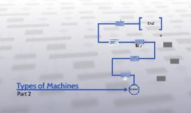 Types of Machines